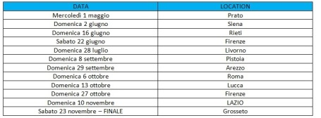 date-polident-cup-update-29-aprile