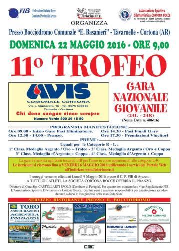 Trofeo Avis