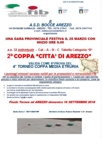 Coppa Citta di Arezzo - Media Etruria 25 marzo