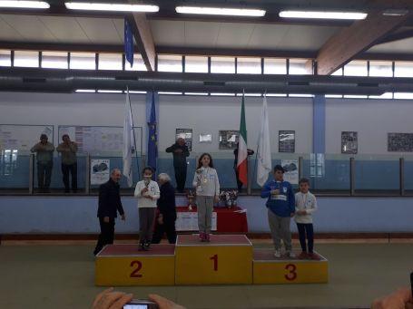 Coppa Toscana Juniores Migliarina 25 marzo U!2