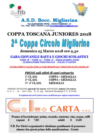 Coppa Toscana Migliarina 25 marzo