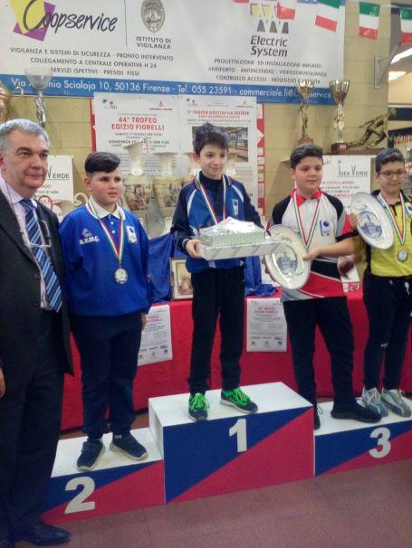 Tr Fiorelli 18 marzo - Lorenzo Biagi 1 Under 12