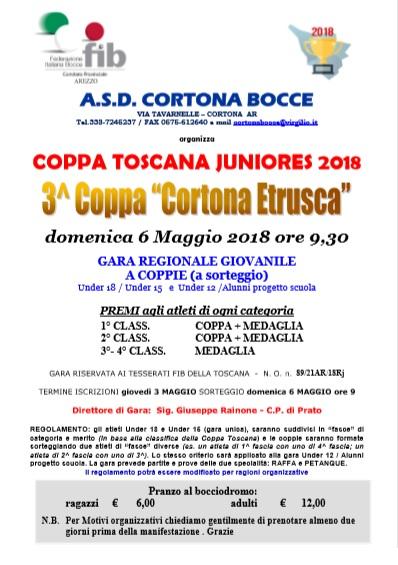 Coppa Toscana Juniores - Prova 6 Cortona 6 maggio