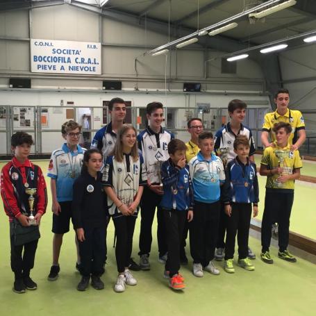 Coppa Toscana Juniores Pieve a Nievole 7 ottobre 2018