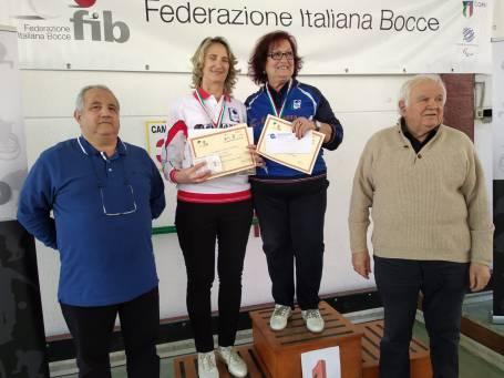 Camp Reg 2019 Femminile Raffa Francesconi Boguslawa
