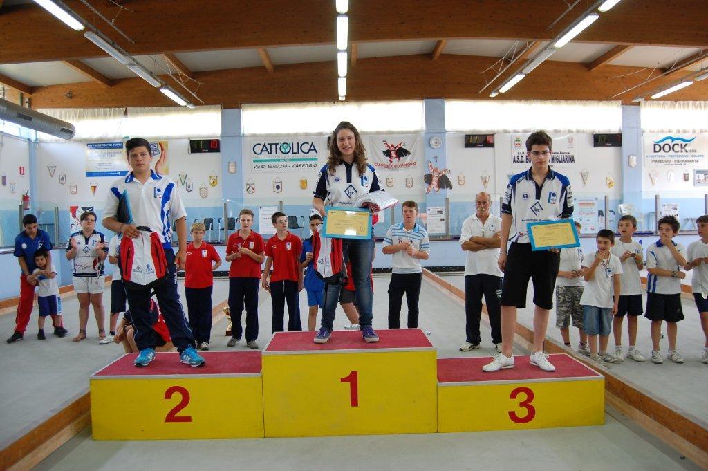 Prima Coppa Toscana (2)