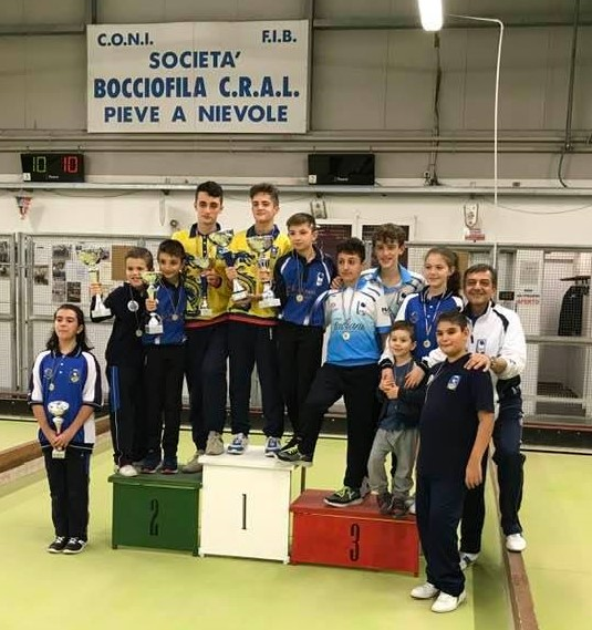 Coppa Toscana Juniores 2020 Tappa 1 Pieve a Nievole 03 11 19