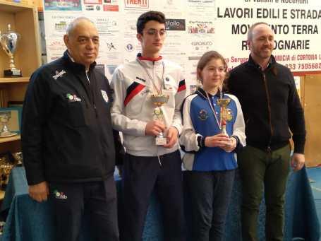 19 01 20 - Coppa Toscana Jun Tappa 4 Cortona (5)